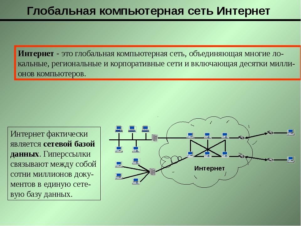 Глобальная компьютерная сеть Интернет Интернет - это глобальная компьютерная...