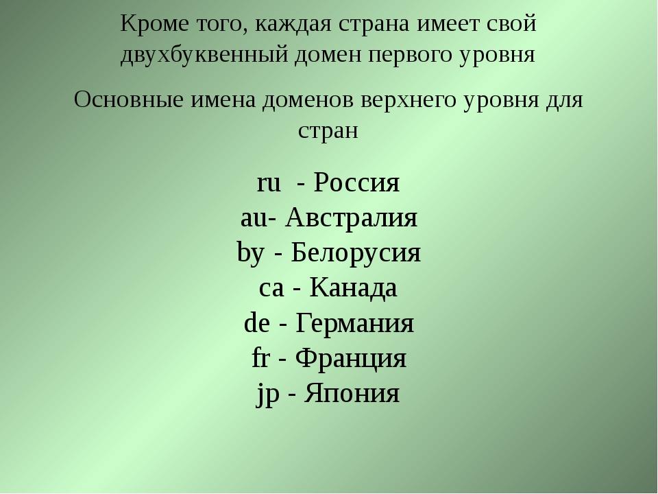 ru - Россия au- Австралия by - Белорусия ca - Канада de - Германия fr - Франц...