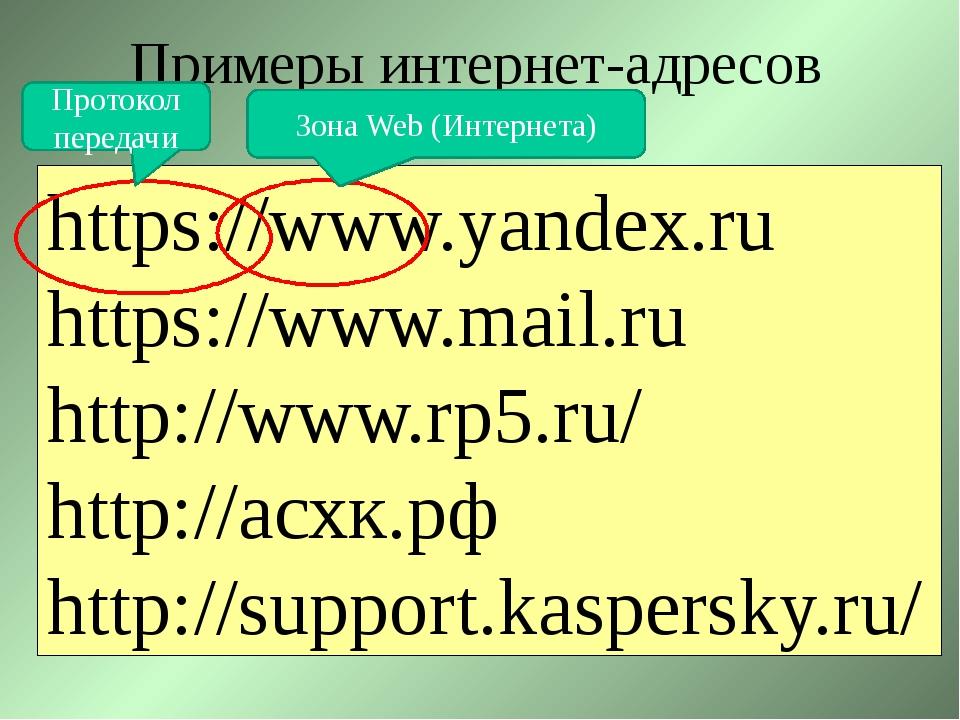 Примеры интернет-адресов https://www.yandex.ru https://www.mail.ru http://www...