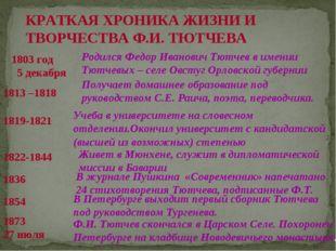 КРАТКАЯ ХРОНИКА ЖИЗНИ И ТВОРЧЕСТВА Ф.И. ТЮТЧЕВА 1803 год 5 декабря Родился Ф
