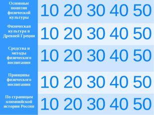 Основные понятия физической культуры1020304050 Физическая культура в Дре