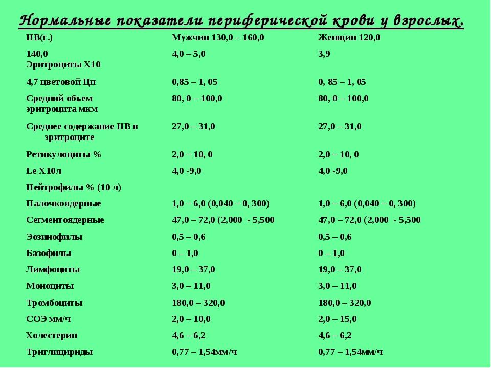 Справка для работы в Москве и МО Школьная улица (дачный поселок Кокошкино)