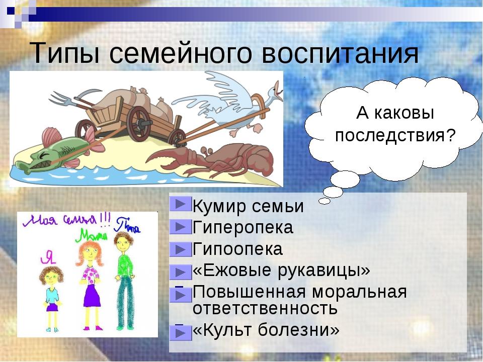 Типы семейного воспитания Кумир семьи Гиперопека Гипоопека «Ежовые рукавицы»...