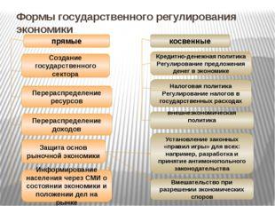 Формы государственного регулирования экономики косвенные прямые Создание госу