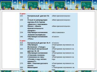 5 цикл 125 Контрольный диктант № 8 «Имя прилагательное» 128 Отзыв по репродук