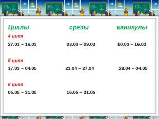 Циклы срезы каникулы 4 цикл 27.01 – 16.03 03.03 – 09.03 10.03 – 16.03 5 цикл