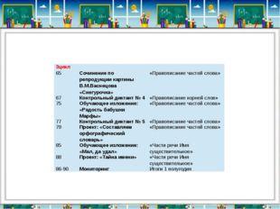 3цикл 65 Сочинение по репродукции картины В.М.Васнецова «Снегурочка» «Правопи