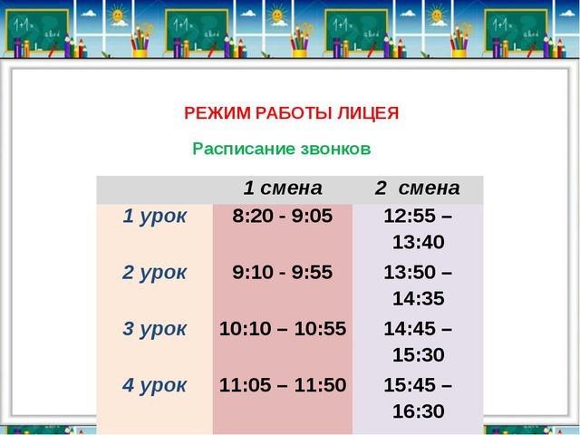 РЕЖИМ РАБОТЫ ЛИЦЕЯ Расписание звонков 1 смена 2 смена 1 урок 8:20 - 9:05 12:...