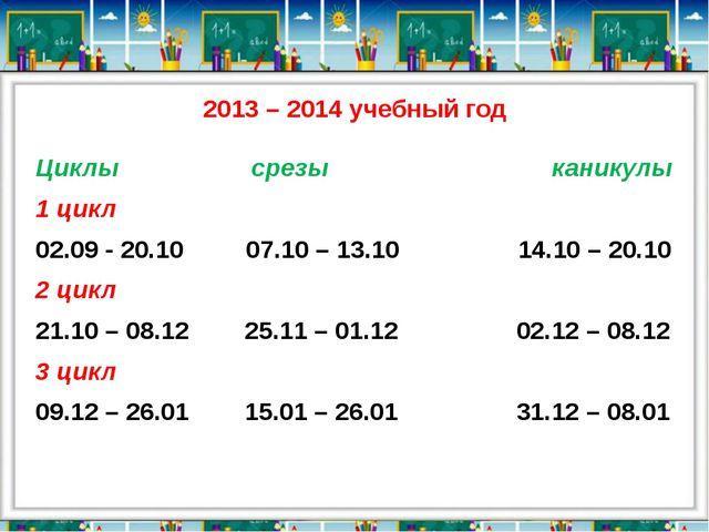 2013 – 2014 учебный год Циклы срезы каникулы 1 цикл 02.09 - 20.10 07.10 – 13....