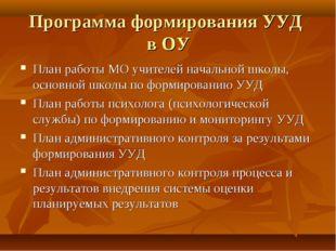 Программа формирования УУД в ОУ План работы МО учителей начальной школы, осно