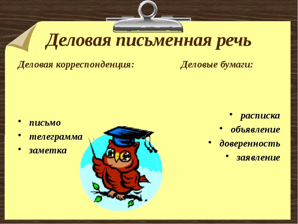 Деловая письменная речь Деловая корреспонденция: письмо телеграмма заметка Д...
