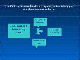 The Past Continuous denotes a temporary action taking place at a given moment