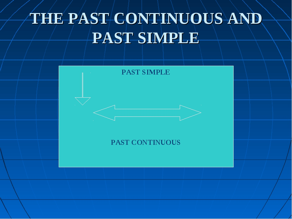 THE PAST CONTINUOUS AND PAST SIMPLE PAST SIMPLE PAST CONTINUOUS