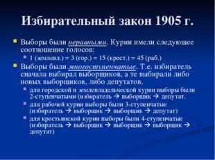 Избирательный закон 1905 г. Выборы были неравными. Курии имели следующее соот