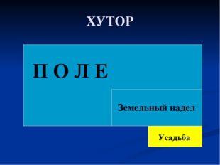ХУТОР П О Л Е Земельный надел Усадьба