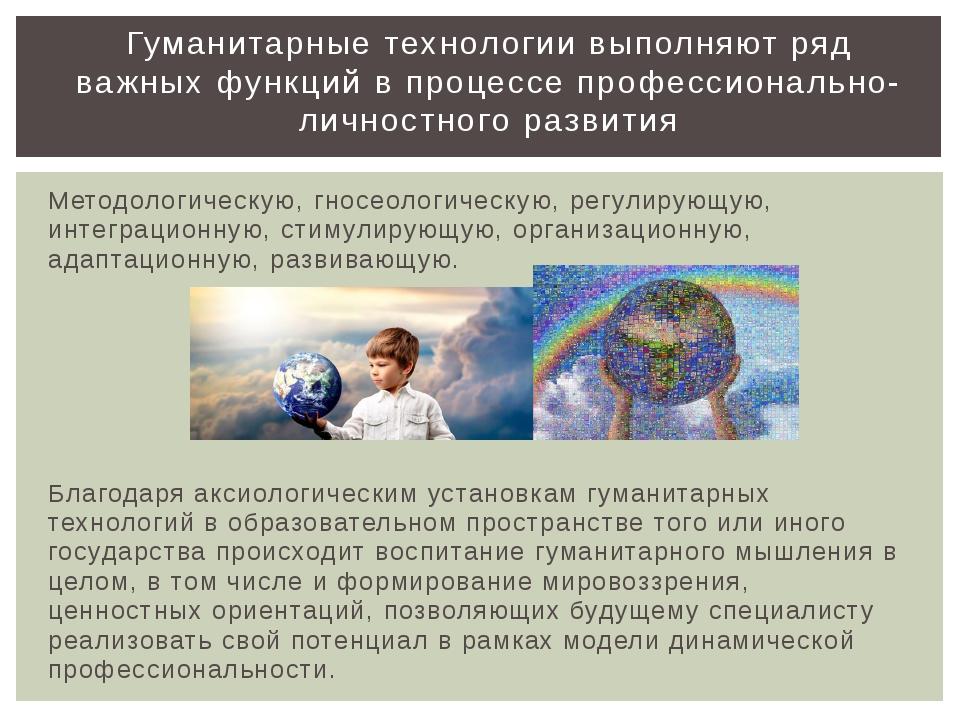 Методологическую, гносеологическую, регулирующую, интеграционную, стимулирующ...