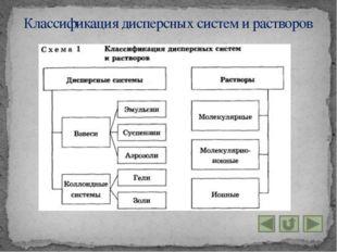 Классификация дисперсных систем и растворов