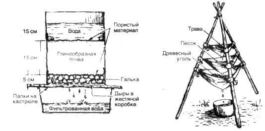 Описание: Способы очистки воды в полевых условиях