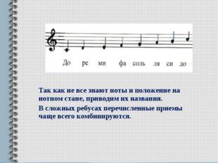 Так как не все знают ноты и положение на нотном стане, приводим их названия.