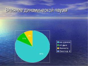 Влияние динамической паузы 11% 8% 81%