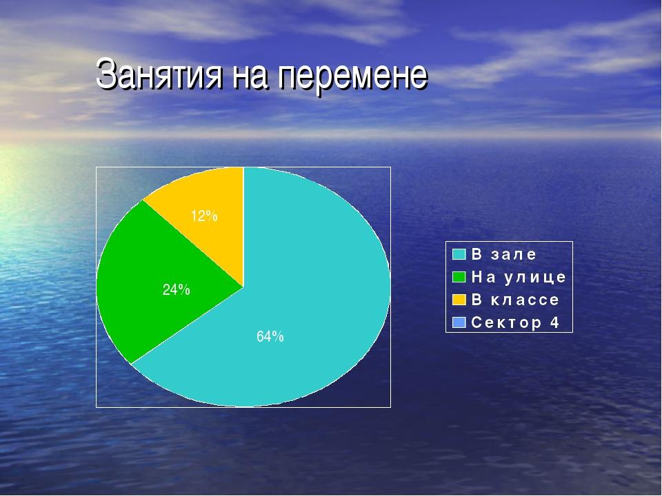 Занятия на перемене 64% 24% 12%