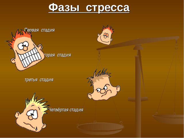Фазы стресса Первая стадия Вторая стадия третья стадия Четвёртая стадия