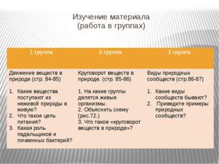 Изучение материала (работа в группах) 1 группа 2 группа 3 группа Движение вещ