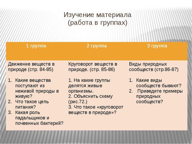 Изучение материала (работа в группах) 1 группа 2 группа 3 группа Движение вещ...