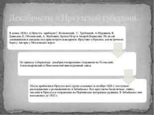Декабристы в Иркутской губернии.