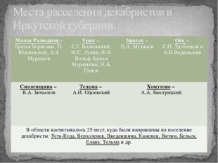Места расселения декабристов в Иркутской губернии. Малая Разводная–братья Бор