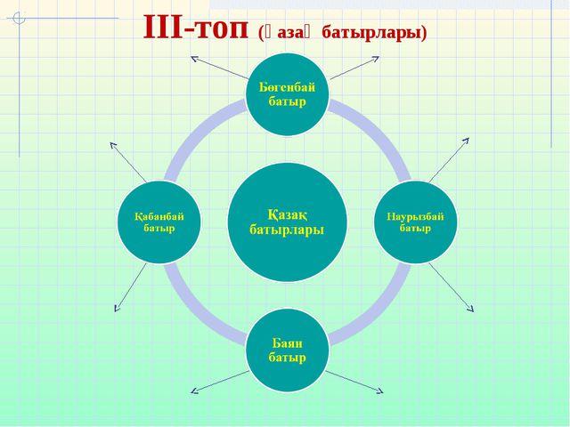 ІІІ-топ (қазақ батырлары)