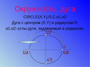 Окружность, дуга CIRCLE(X,Y),R,C,α1,α2 Дуга с центром (X,Y) и радиусом R. α1,