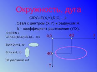Окружность, дуга CIRCLE(X,Y),R,C, , ,k Овал с центром (X,Y) и радиусом R. k –