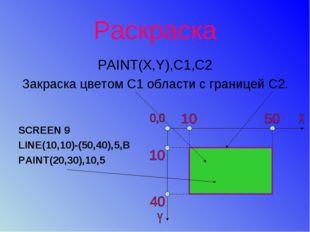 Раскраска PAINT(X,Y),C1,C2 Закраска цветом С1 области с границей С2. SCREEN 9
