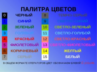 ПАЛИТРА ЦВЕТОВ В ОБЩЕМ ФОРМАТЕ ОПЕРАТОРОВ ЦВЕТ ОБОЗНАЧАЕМ БУКВОЙ С (COLOR)