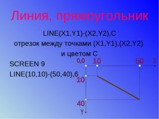 Линия, прямоугольник LINE(X1,Y1)-(X2,Y2),С отрезок между точками (X1,Y1),(X2,