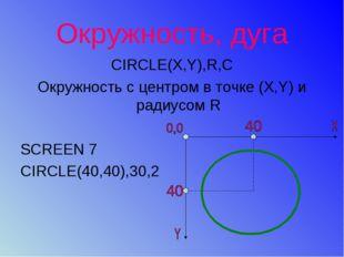Окружность, дуга CIRCLE(X,Y),R,C Окружность с центром в точке (X,Y) и радиусо