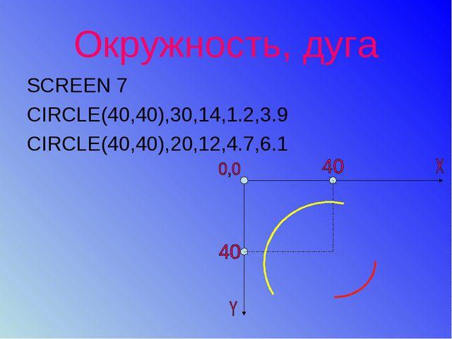 Окружность, дуга SCREEN 7 CIRCLE(40,40),30,14,1.2,3.9 CIRCLE(40,40),20,12,4.7...