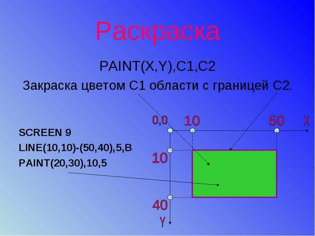 Раскраска PAINT(X,Y),C1,C2 Закраска цветом С1 области с границей С2. SCREEN 9...