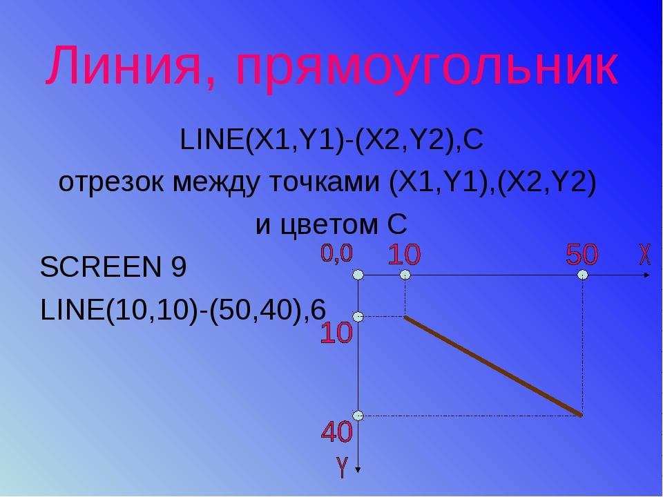 Линия, прямоугольник LINE(X1,Y1)-(X2,Y2),С отрезок между точками (X1,Y1),(X2,...