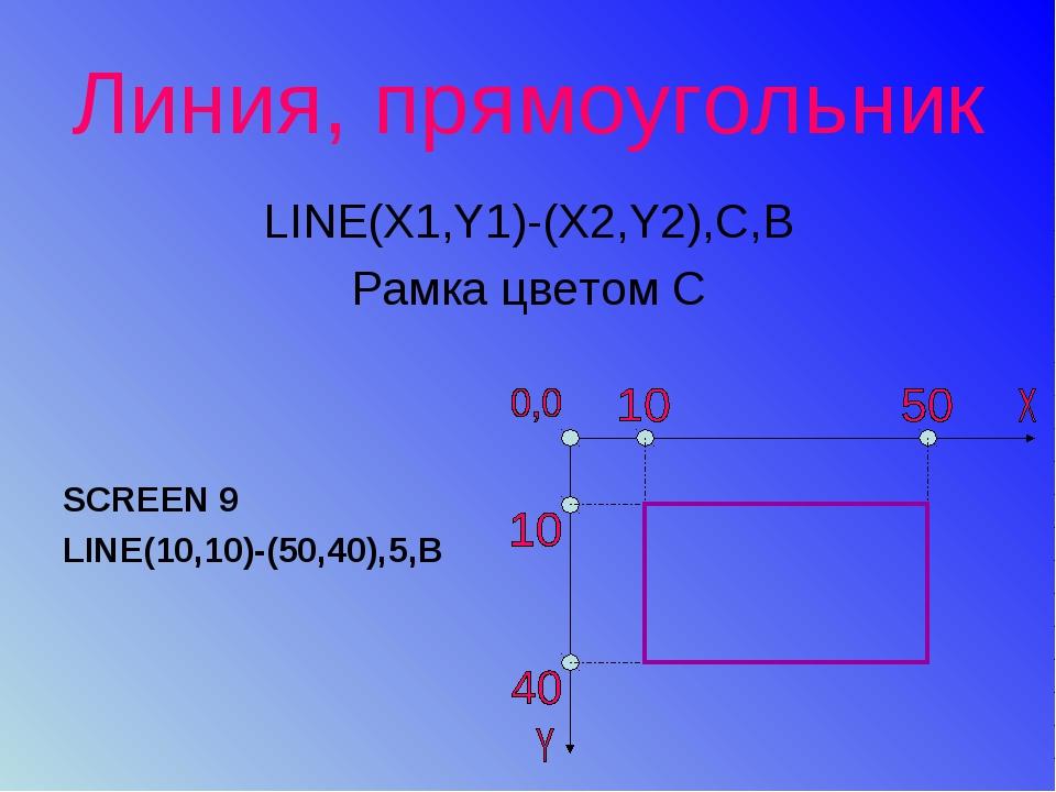 Линия, прямоугольник LINE(X1,Y1)-(X2,Y2),С,В Рамка цветом С SCREEN 9 LINE(10,...
