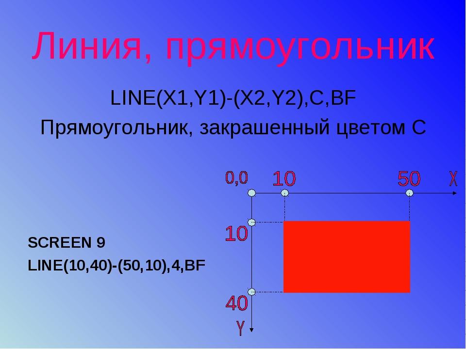 Линия, прямоугольник LINE(X1,Y1)-(X2,Y2),С,ВF Прямоугольник, закрашенный цвет...