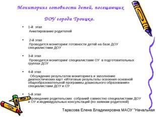 Мониторинг готовности детей, посещающих ДОУ города Троицка. 1-й этап Анкетиро