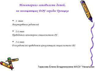 Мониторинг готовности детей, не посещающих ДОУ города Троицка 1- этап Анкетир
