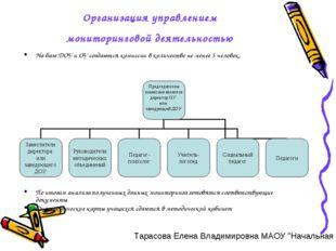 Организация управлением мониторинговой деятельностью На базе ДОУ и ОУ создают