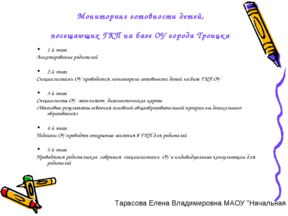 Мониторинг готовности детей, посещающих ГКП на базе ОУ города Троицка 1-й эта...