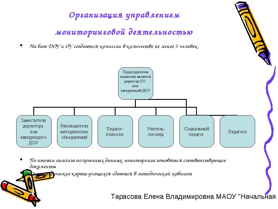 Организация управлением мониторинговой деятельностью На базе ДОУ и ОУ создают...