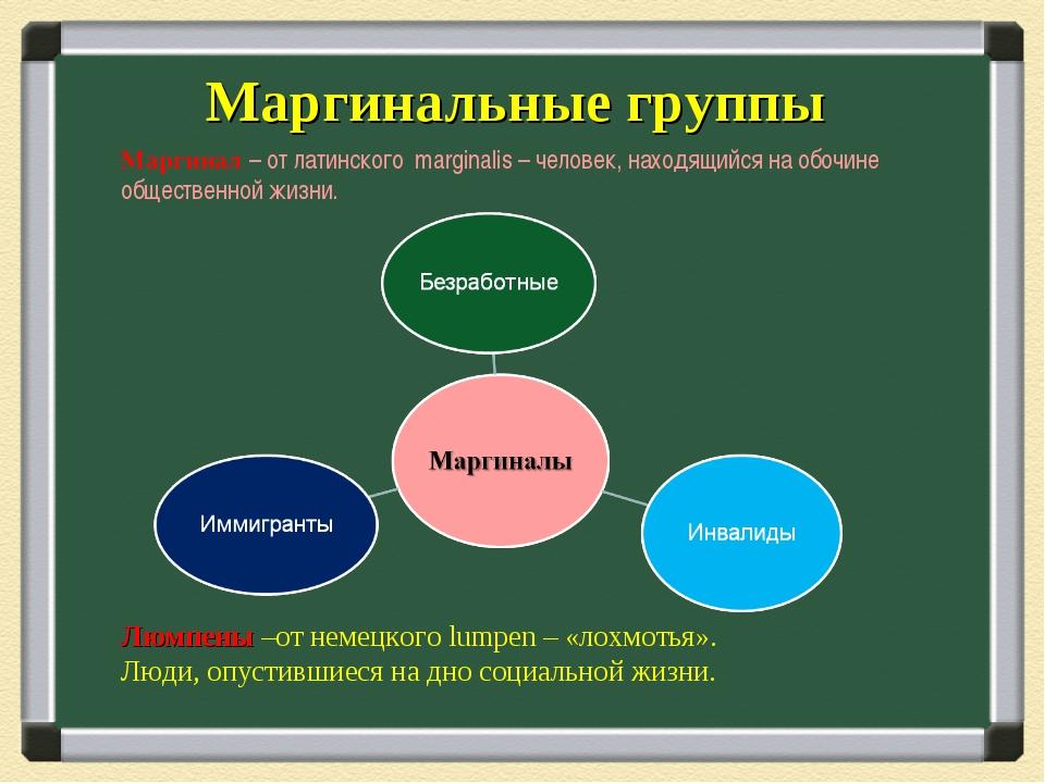 Состав маргинального слоя общества