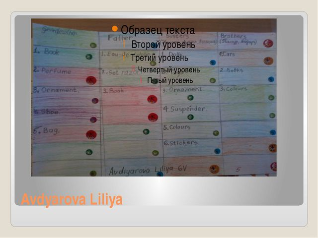Avdyarova Liliya