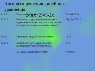 Алгоритм решения линейного уравнения. 2-3(x+2)=5-2x Шаг1Раскрываем скобки2-